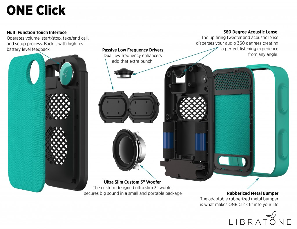 Libratone ONE Click Infographic